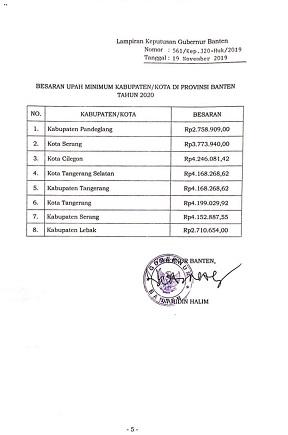 Upah minimum kota/kabupaten buruh di Provinsi Banten tahun 2020.