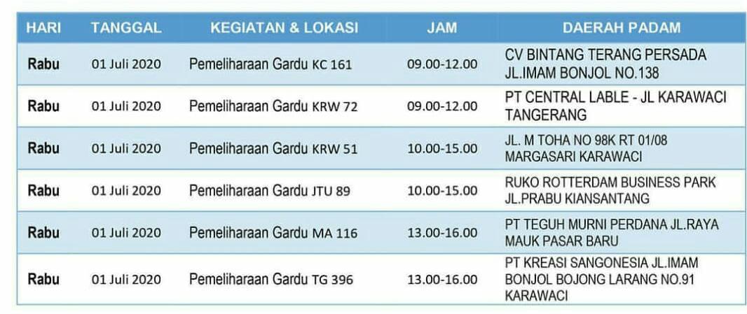 Informasi pemadaman listrik seputar Kota Tangerang.