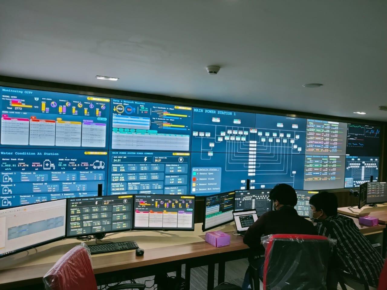 PT Angkasa Pura II (Persero) saat mengoperasikan Airport Infrastructure Control Center (AICC) di Bandara Soekarno-Hatta (Soetta).